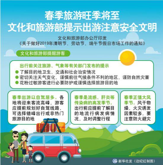 春季旅游旺季将至 文化和旅游部提示出游注意安全文明